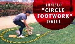 Taylor Van Zee teaching softball players the circle footwork drill